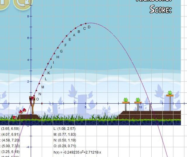 An angry bird screenshot on Geogbra showing the parabola
